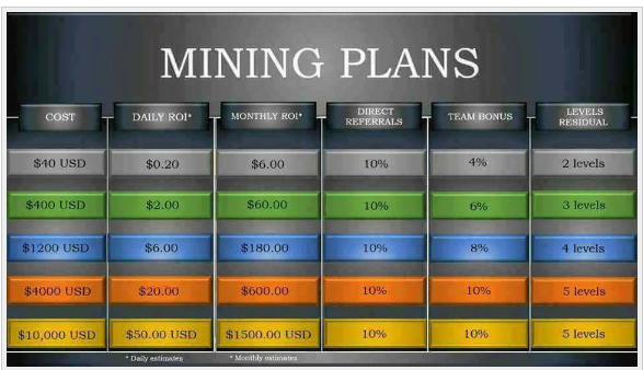 aws-mining_En_3